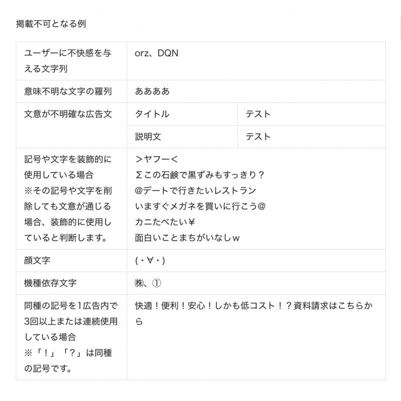 ヤフーの広告掲載基準:ガイドライン